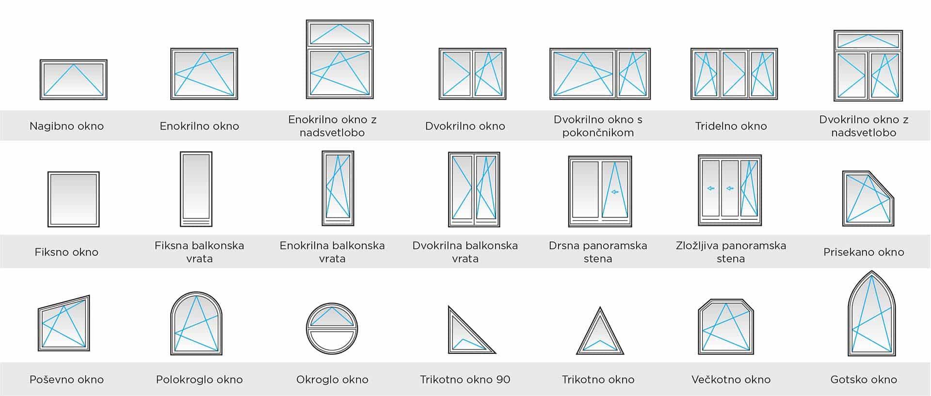 okna-vrata-oblike